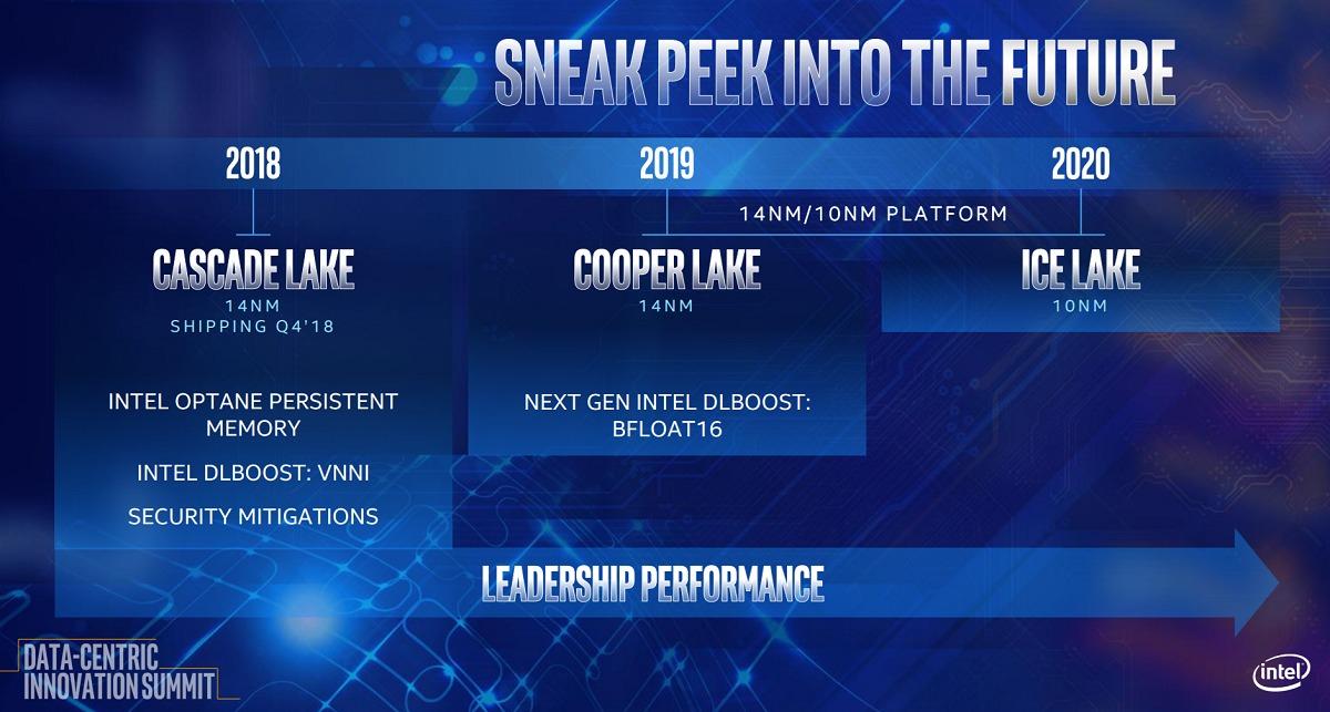 Intel và Facebook đang hợp tác để thêm deep learning vào những CPU Xeon Cooper Lake