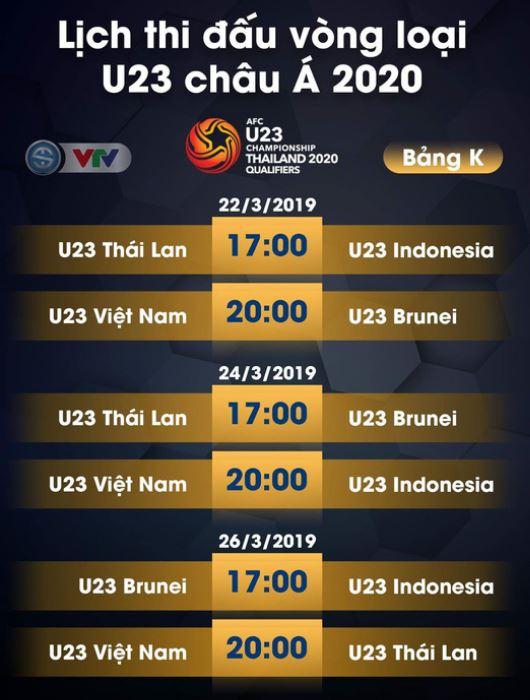 Luchj thi đấu vòng loại u23 châu Á
