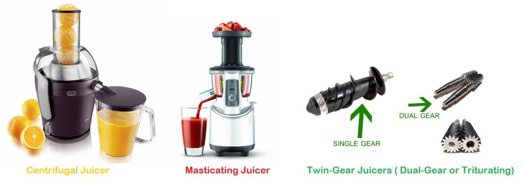 phân biệt các loại máy ép trái cây
