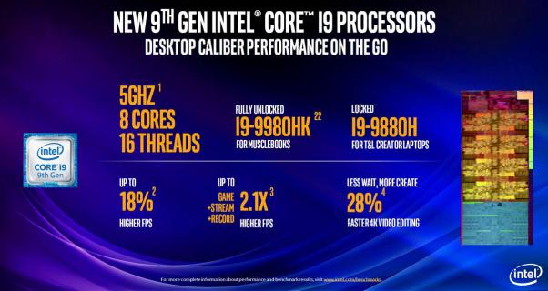 Intel chính thức trình làng Core i9-9980HK: CPU mạnh nhất từ trước đến nay cho laptop, ngang ngửa máy bàn