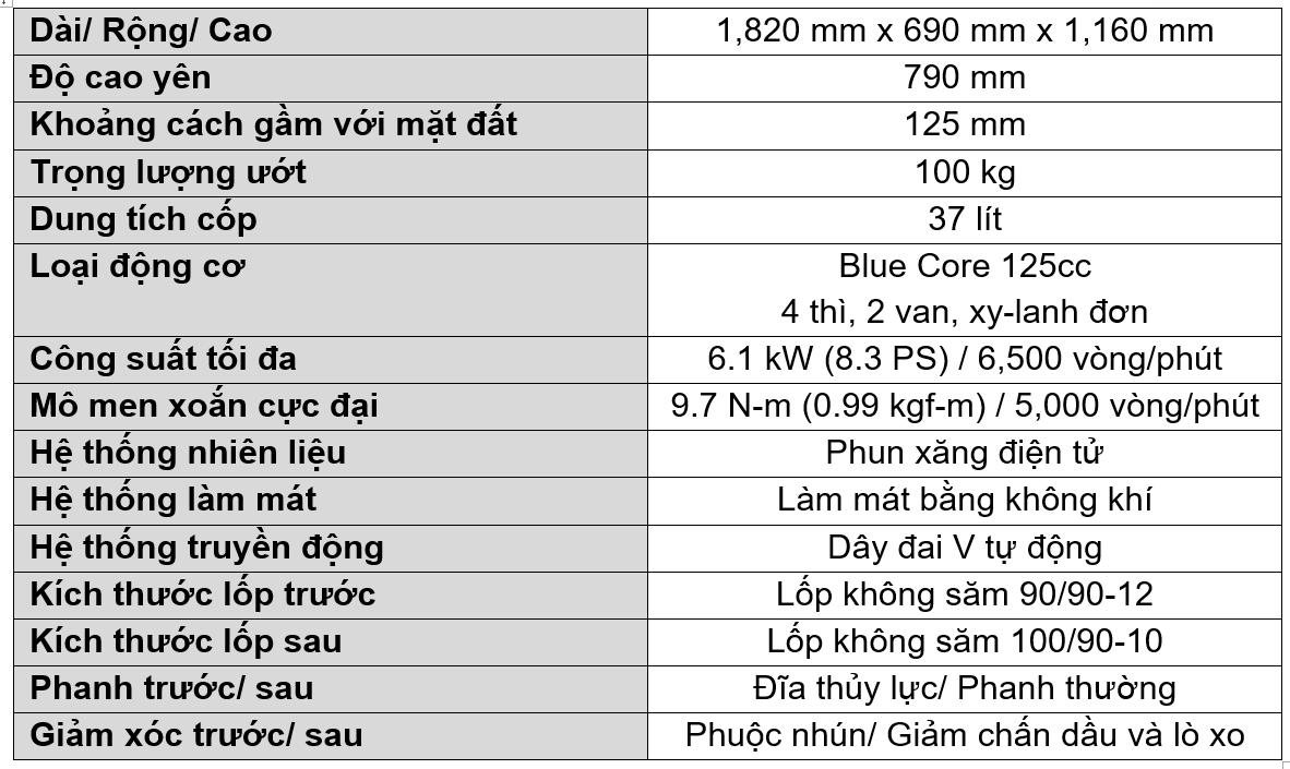 Yamaha Latte trình làng tại VN, đối đầu Honda Lead và Vision với giá bán dự kiến 37,9 triệu đồng