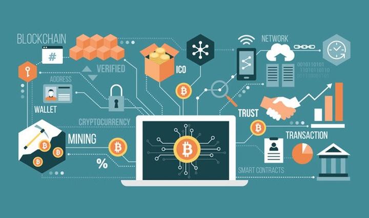 Các loại Blockchain và ứng dụng của Blockchain