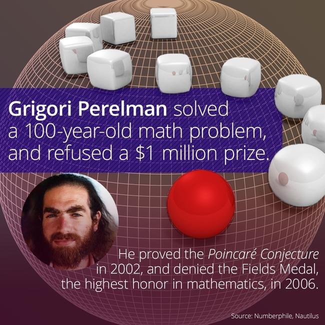 """Giả thuyết Poincaré, bài toán thiên niên kỷ và sự """"biến mất"""" kỳ lạ của một thiên tài"""