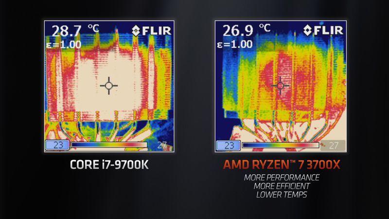 AMD tuyên bố rằng dòng Ryzen 3000 của họ không chỉ rẻ hơn mà còn tốt hơn