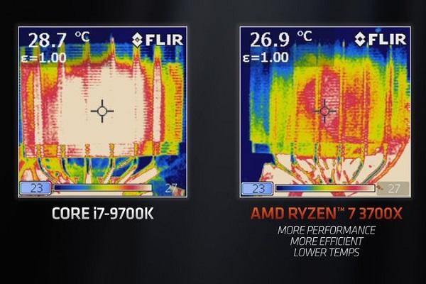 AMD tuyên bố dòng Ryzen 3000 của họ không chỉ rẻ hơn mà còn tốt hơn