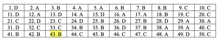 Đáp án 24 mã đề môn Toán kỳ thi THPT quốc gia 2019