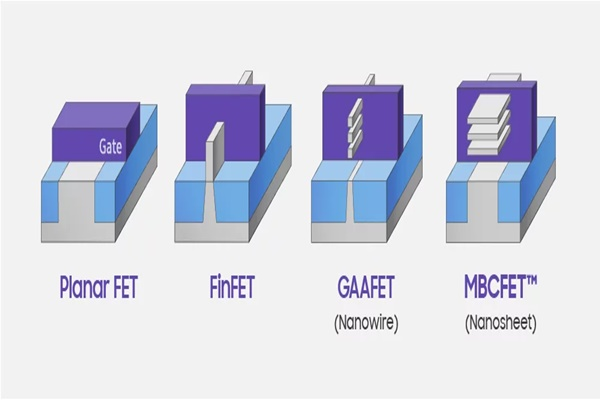 Samsung và Synopsys sắp hoàn thiện quy trình phát triển chip 3nm
