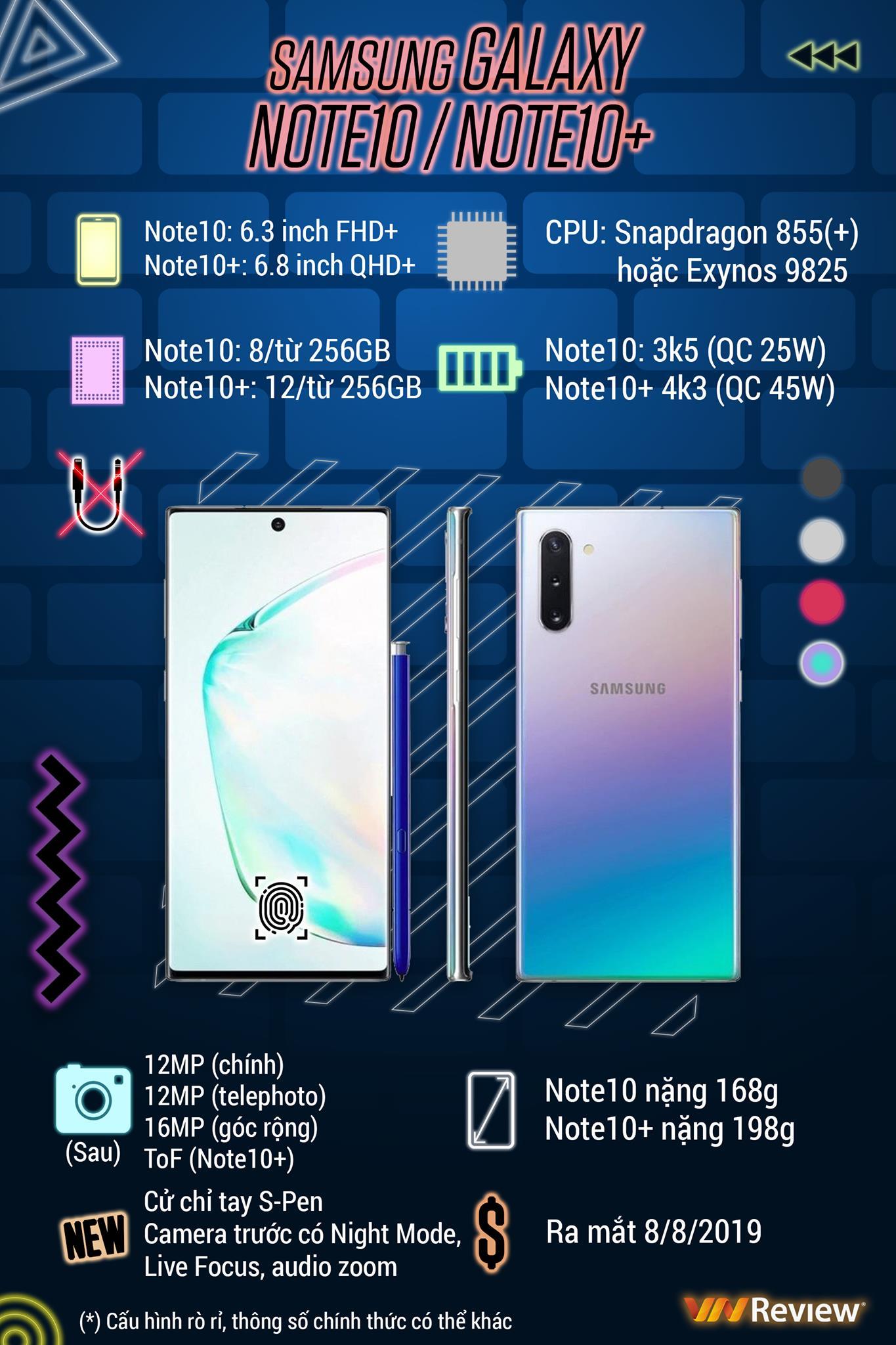 """Rò rỉ gần như """"tất tần tật"""" cấu hình chi tiết của Galaxy Note 10/10+"""