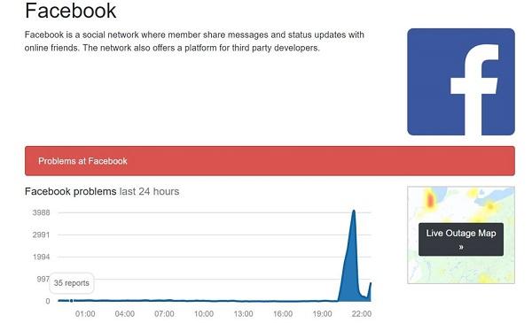 Đã có hàng ngàn người dùng trên khắp thế giới từ 20 giờ hôm nay đã thông báo về lỗi của Facebook trên trang Downdetector.com.