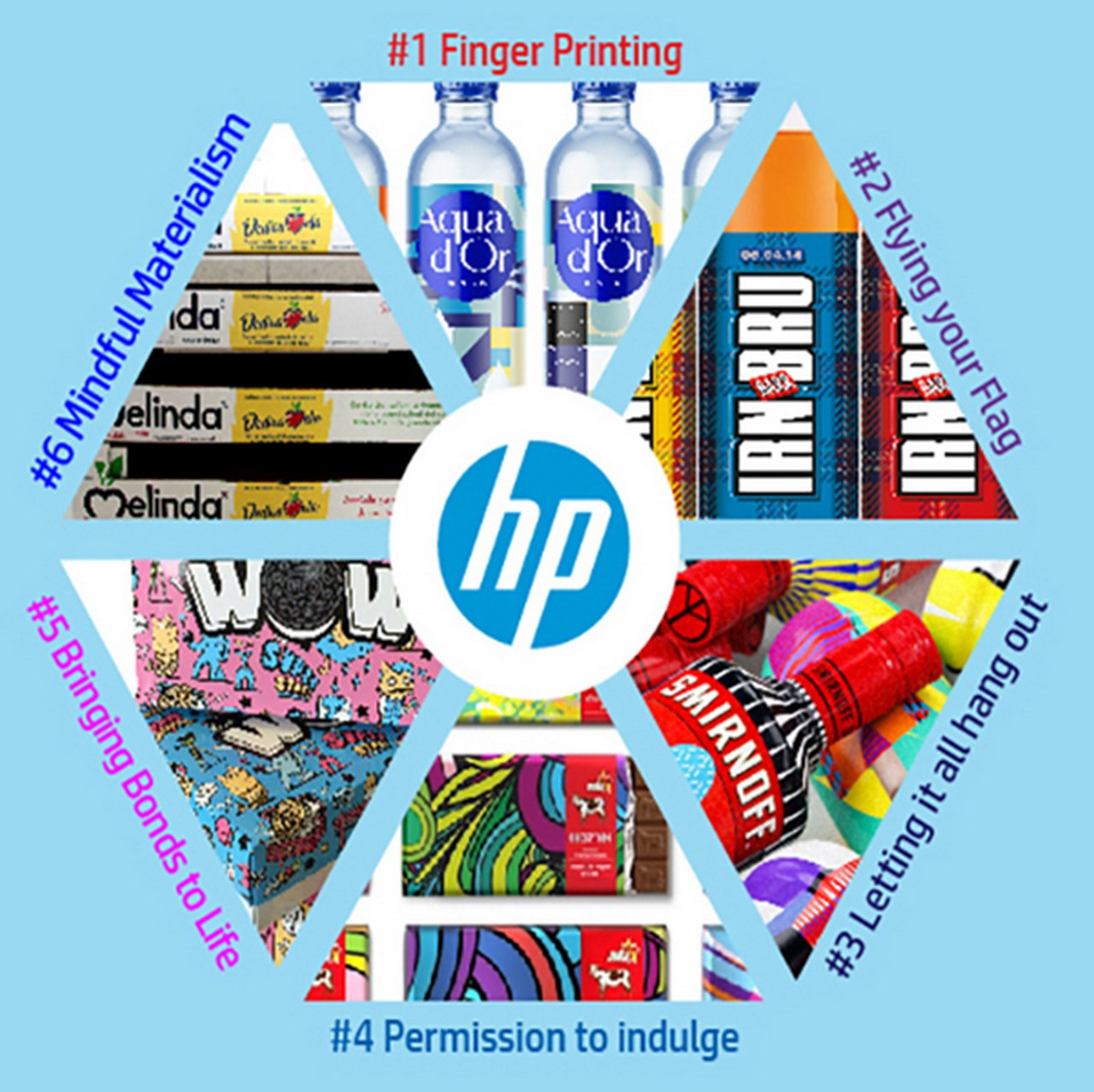HP hỗ trợ doanh nghiệp Việt tiếp cận xu hướng in ấn cá nhân hóa
