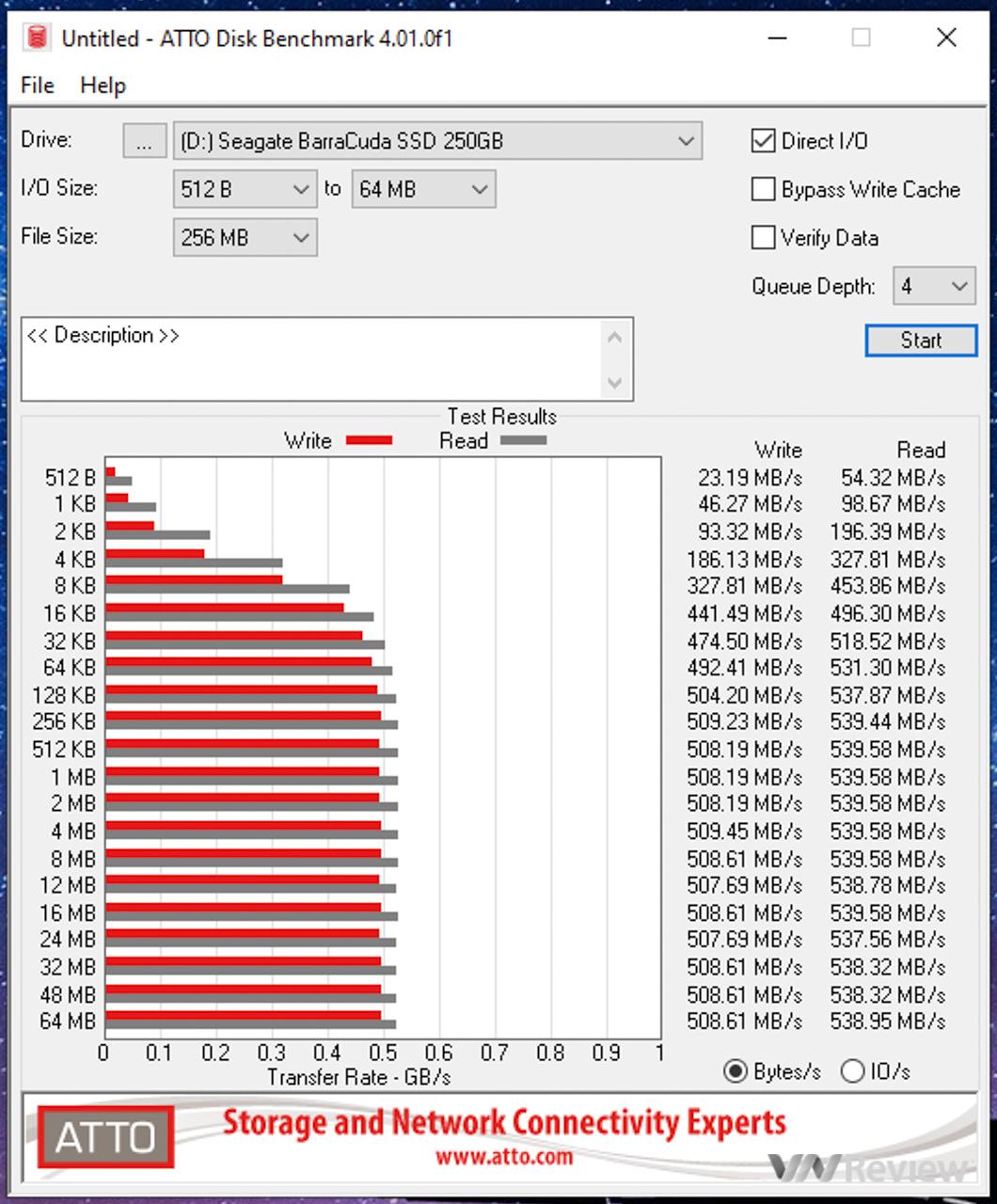 Đánh giá SSD Seagate BarraCuda 250GB: dấn thân vào cuộc chiến mới