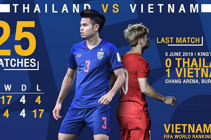 Việt Nam - Thái Lan ngày 5/9/2019: Link xem trực tiếp