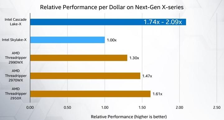 [IFA 2019]: CPU 8 nhân 5GHz của Intel sẽ ra mắt vào tháng tới