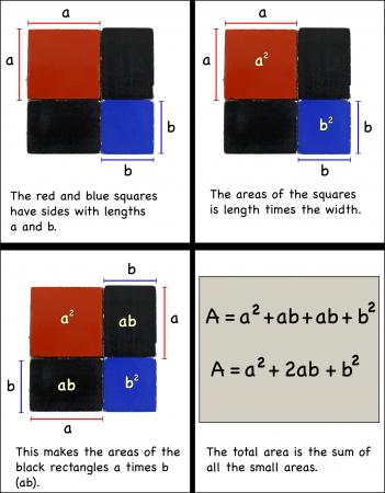 """""""Công nghệ"""" dạy toán mới trên thế giới: Khám phá quy tắc đại số trước khi đếm 1, 2, 3, 4... - phần 2"""
