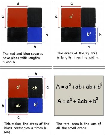 """""""Công nghệ"""" dạy toán mới trên thế giới: Khám phá quy tắc đại số trước khi đếm 1, 2, 3, 4... - phần 3"""