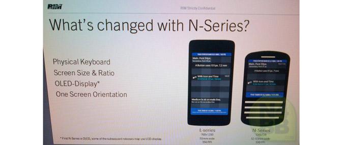 Lộ thông tin màn hình hai smartphone BlackBerry 10