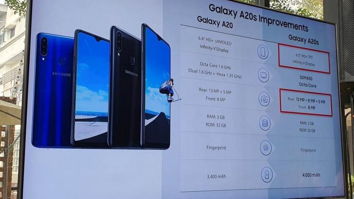 Samsung Galaxy A20s lên kệ ở Việt Nam, giá 4,39 – 5,39 triệu đồng