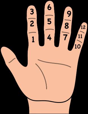 Làm cách nào để dạy trẻ đếm số bằng chân chó, chân bạch tuộc và ngón tay của bạn?
