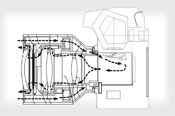 Canon phát triển thành công ống kính máy ảnh có khả năng tự lọc bụi
