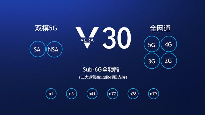 Oppo và Huawei sắp tung ra điện thoại có camera 60MP, cảm biến Sony