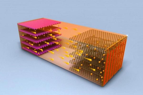 Chế tạo pin Lithium-ion mới giúp sạc xe điện trong vòng 10 phút
