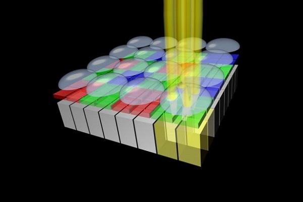 Sony trình làng công nghệ 2x2 On-Chip Lens cho cảm biến Quad Bayer, hứa hẹn hiệu năng AF tốt hơn