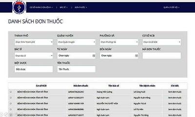 Đơn thuốc điện tử quốc gia thí điểm tại Hà Tĩnh và Hưng Yên
