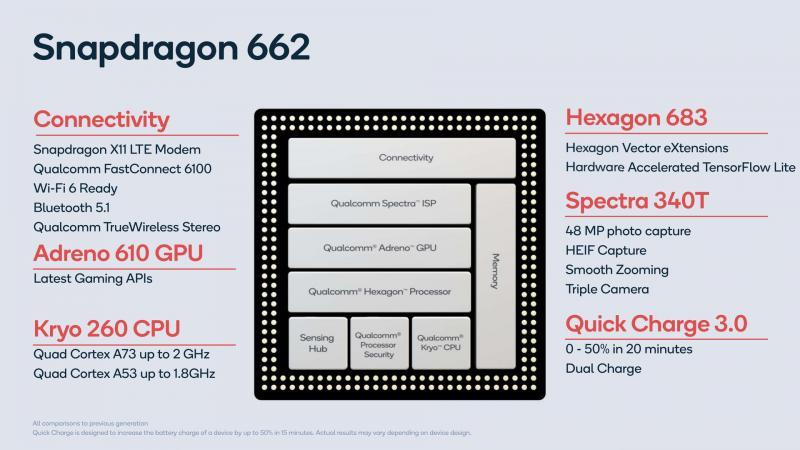 Qualcomm ra mắt Snapdragon 720G, 662 và 460: mạnh hơn gấp đôi thế hệ trước, hỗ trợ camera 192MP, thêm WiFi 6, Bluetooth 5.1