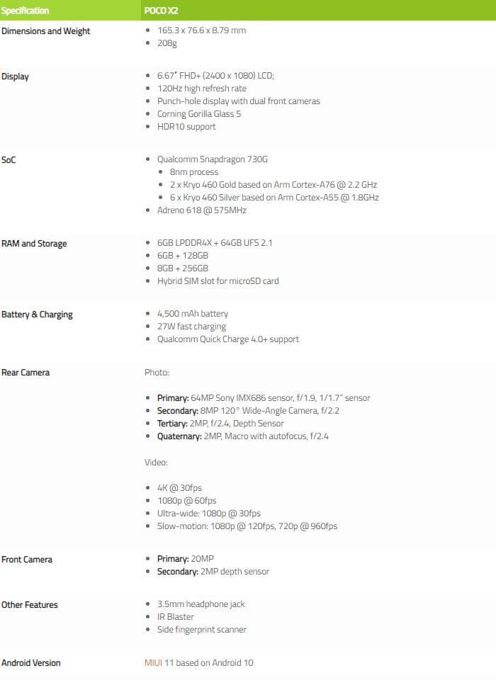 POCO X2 chính thức ra mắt, màn hình 120Hz, chip Snapdragon 730G, giá khoảng 225 USD tại Ấn Độ