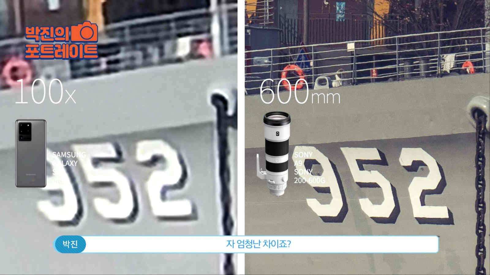 Galaxy S20 Ultra đọ zoom với bộ máy ảnh Sony trị giá 140 triệu đồng