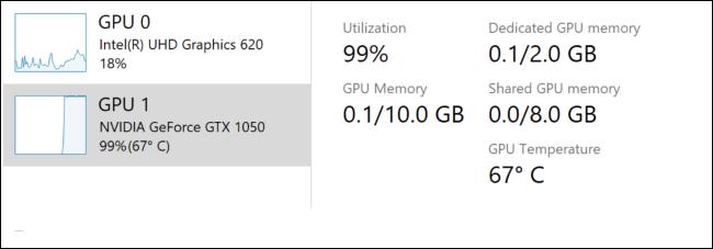 Có gì mới trong bản cập nhật Windows 10 20H1, ra mắt vào mùa xuân năm 2020? (phần 1) | Một tính năng mới khác của Task Manager là hiển thị nhiệt độ của bộ xử lý đồ hoạ (GPU) trong hệ thống. Nếu bạn sử dụng card đồ hoạ rời và đã cài đặt driver đầy đủ — card đồ hoạ của bạn phải hỗ trợ mô hình driver WDDM 2.4 — bạn sẽ thấy thông tin về nhiệt độ của GPU trong mục trạng thái GPU ở tab Performance. Lưu ý rằng tính năng này chỉ hoạt động với các card đồ hoạ rời, không làm việc với GPU tích hợp (on-board).  Đây là tính năng theo dõi GPU mới nhất được Microsoft trang bị cho Task Manager. Các bản cập nhật trước đã bổ sung các tính năng như theo dõi mức sử dụng GPU theo từng tiến trình, mức sử dụng GPU của mỗi màn hình hiển thị, thông tin phiên bản driver của GPU, mức sử dụng bộ nhớ của GPU và chi tiết về phần cứng này.