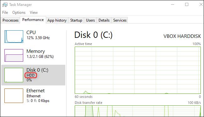 Có gì mới trong bản cập nhật Windows 10 20H1, ra mắt vào mùa xuân năm 2020? (phần 1) | Công cụ Task Manager của Windows 10 sẽ hiển thị loại ổ cứng của bạn – SSD hay HDD. Điều này sẽ giúp bạn dễ dàng xác định loại phần cứng đang có trên máy bạn, đồng thời phân biệt được đâu là số liệu hoạt động của ổ cứng nào trên máy, trong trường hợp bạn gắn cả hai loại ổ vào hệ thống của mình.  Thông tin này được hiển thị trong tab Performance của Task Manager. Kích hoạt Task Manager bằng tổ hợp phím Ctrl+Shift+Esc và chọn