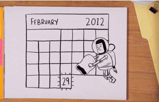 Năm nhuận và ngày nhuận là gì? Logic toán học phía sau? Tại sao lại chọn tháng 2 để bù ngày cho năm nhuận?