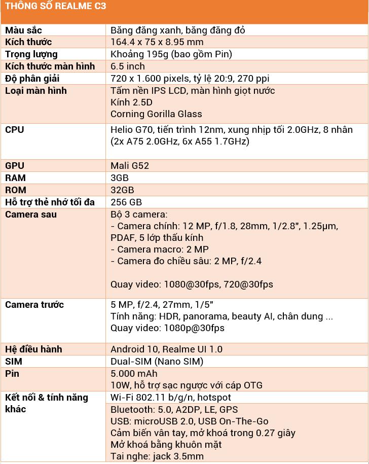 Đấu với Vsmart Joy 3, Realme C3 giảm 300 nghìn đồng trong 2 ngày mở bán đầu tiên