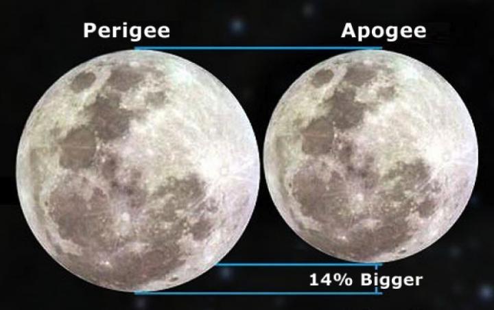 Siêu trăng rạng sáng ngày mai 10/3/2020