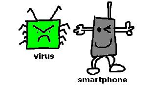 Đọ tính năng 5 phần mềm bảo mật di động tại Việt Nam