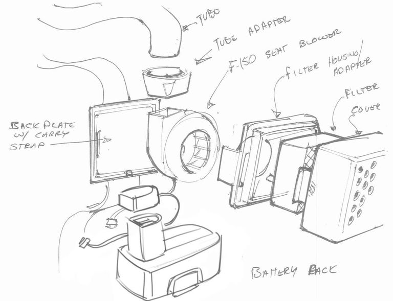 Đây là cách mà Ford biến chiếc quạt thông gió thành mặt nạ phòng độc