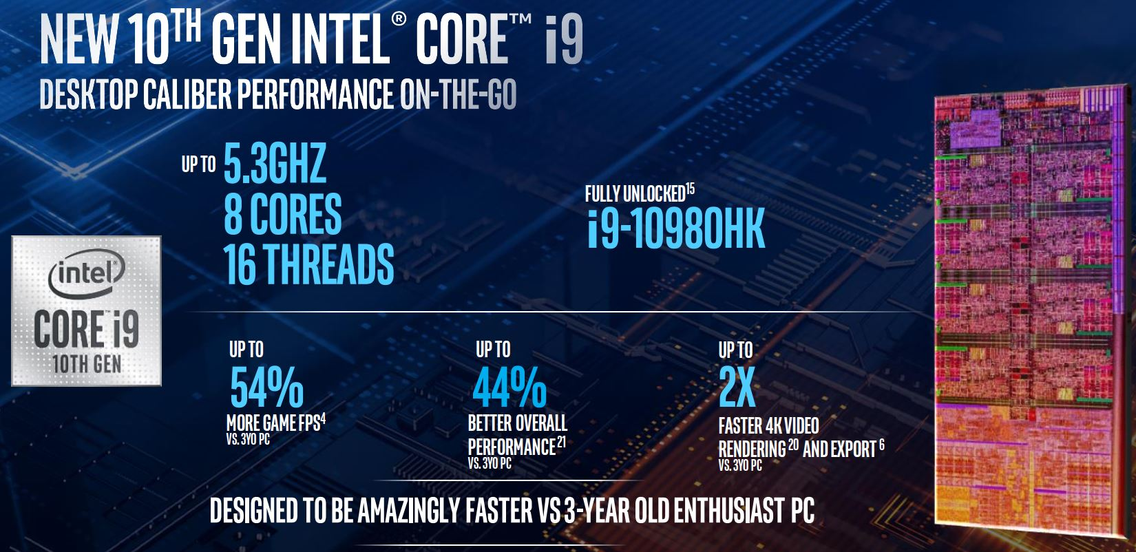 Intel trình làng Core i9-10980HK cho laptop: 8 nhân 16 luồng, xung nhịp tối đa tới 5,3GHz
