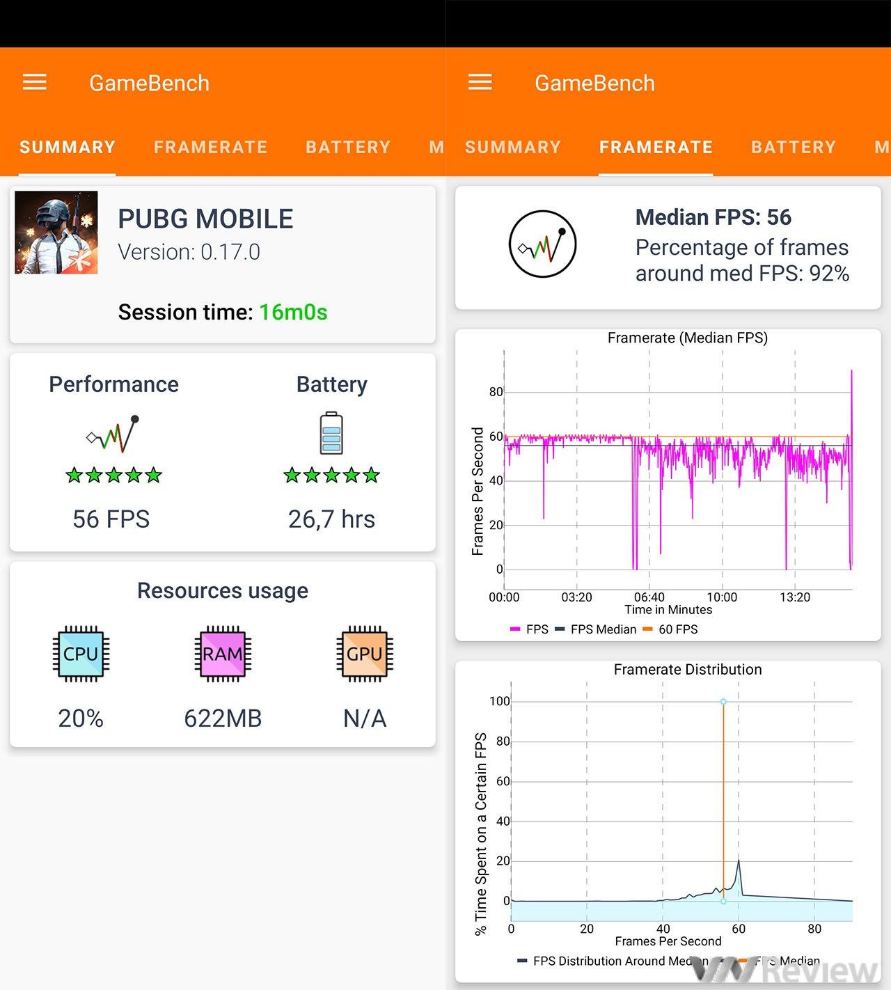 Đánh giá hiệu năng Realme 6: cân ngon game nặng nhưng màn hình 90Hz chưa có nhiều