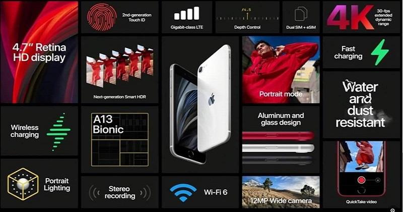 Về cơ bản, iPhone SE 2020 đã