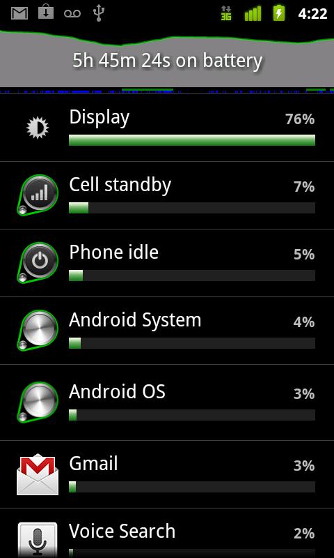 Một phút hoài niệm về Android Gingerbread, phiên bản Android