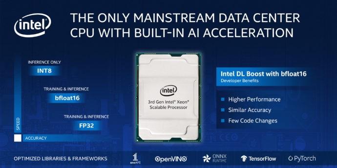 Intel ra mắt bộ xử lý Cooper Lake Xeon Scalable thế hệ thứ 3 chuyên cho trí tuệ nhân tạo:28 nhân 56 luồng, hỗ trợ tới 4,5TB RAM