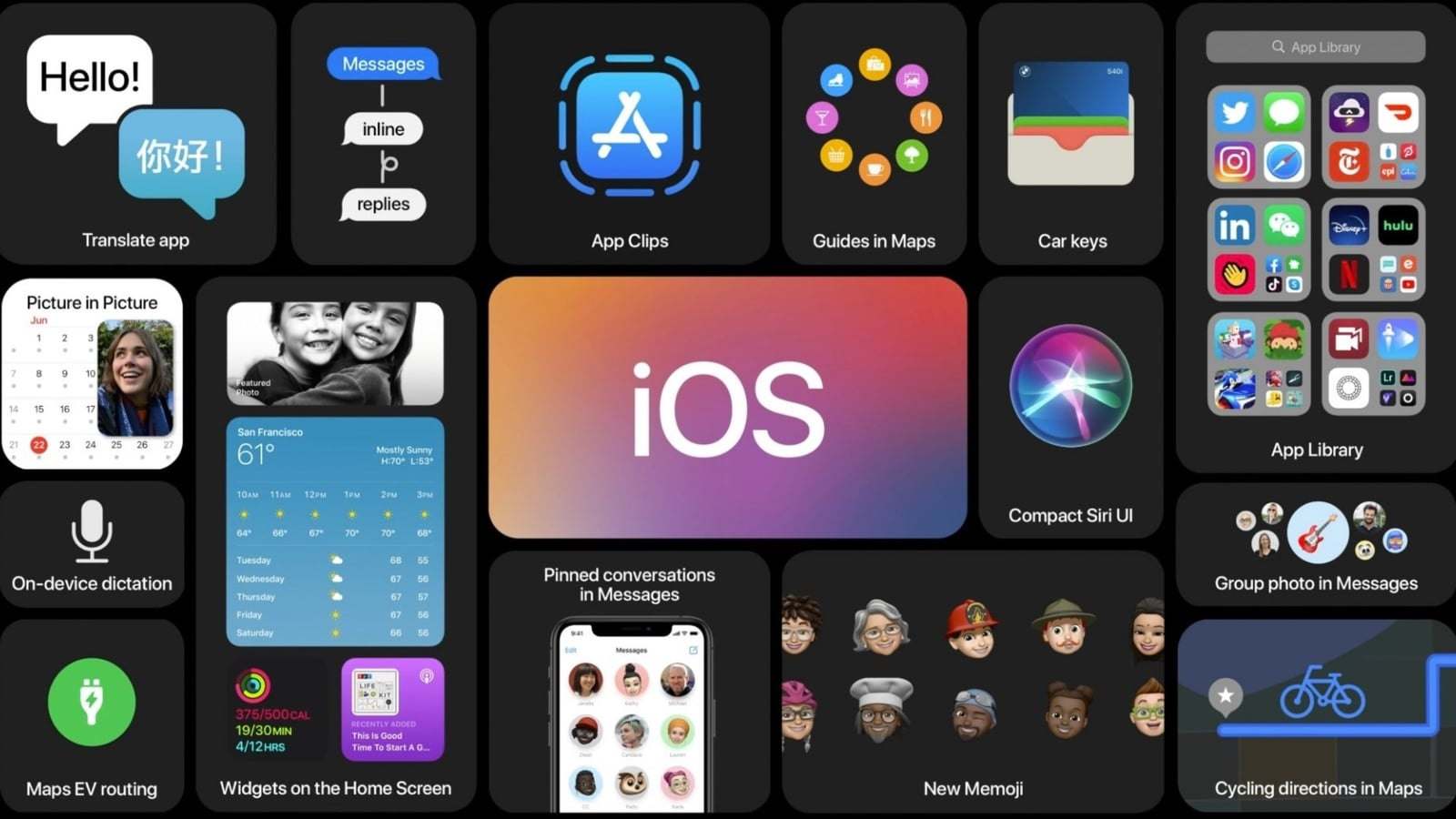 18 công bố lớn nhất của Apple tại sự kiện WWDC 2020 đêm qua