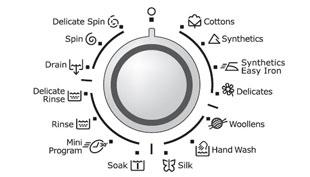 Giải mã máy giặt: Ý nghĩa các chương trình giặt