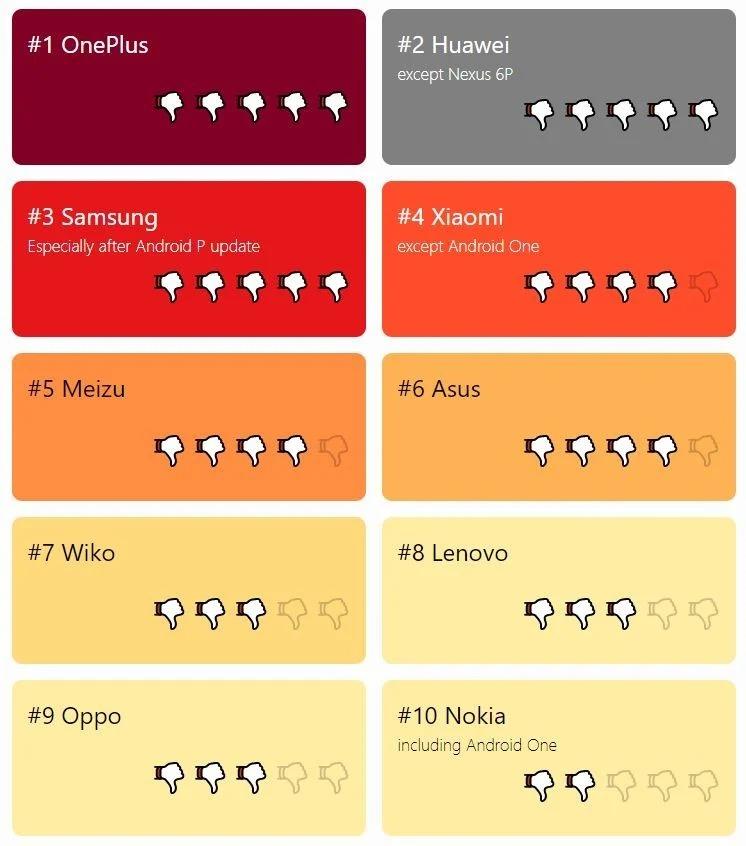 Các nhà sản xuất điện thoại Android đang tự tắt rất nhiều ứng dụng, và Google vẫn chưa thể khắc phục
