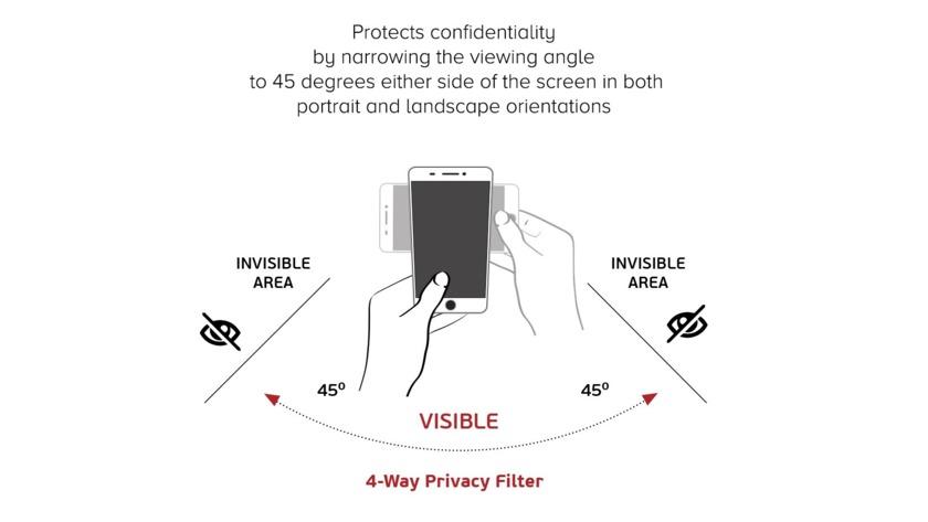 Mọi điều bạn cần biết về các miếng dán màn hình riêng tư