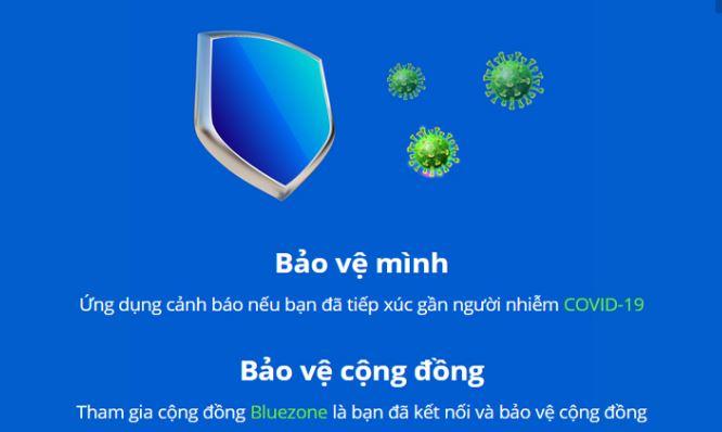 Lái xe, phụ xe bắt buộc phải cài đặt Bluezone để phòng chống COVID-19