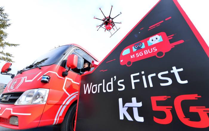 SK Telecom sử dụng giải pháp đo kiểm 5G của Keysight
