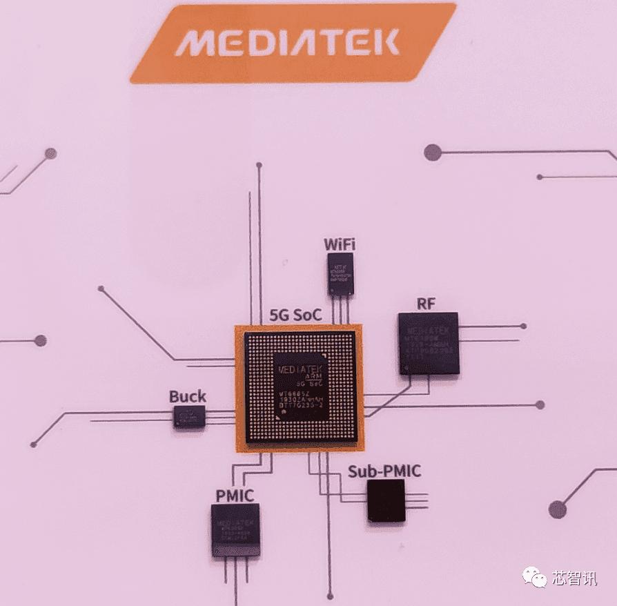 MediaTek đã trữ một lượng lớn chip cho Huawei, nhưng lệnh cấm từ Mỹ đã phá hủy tất cả