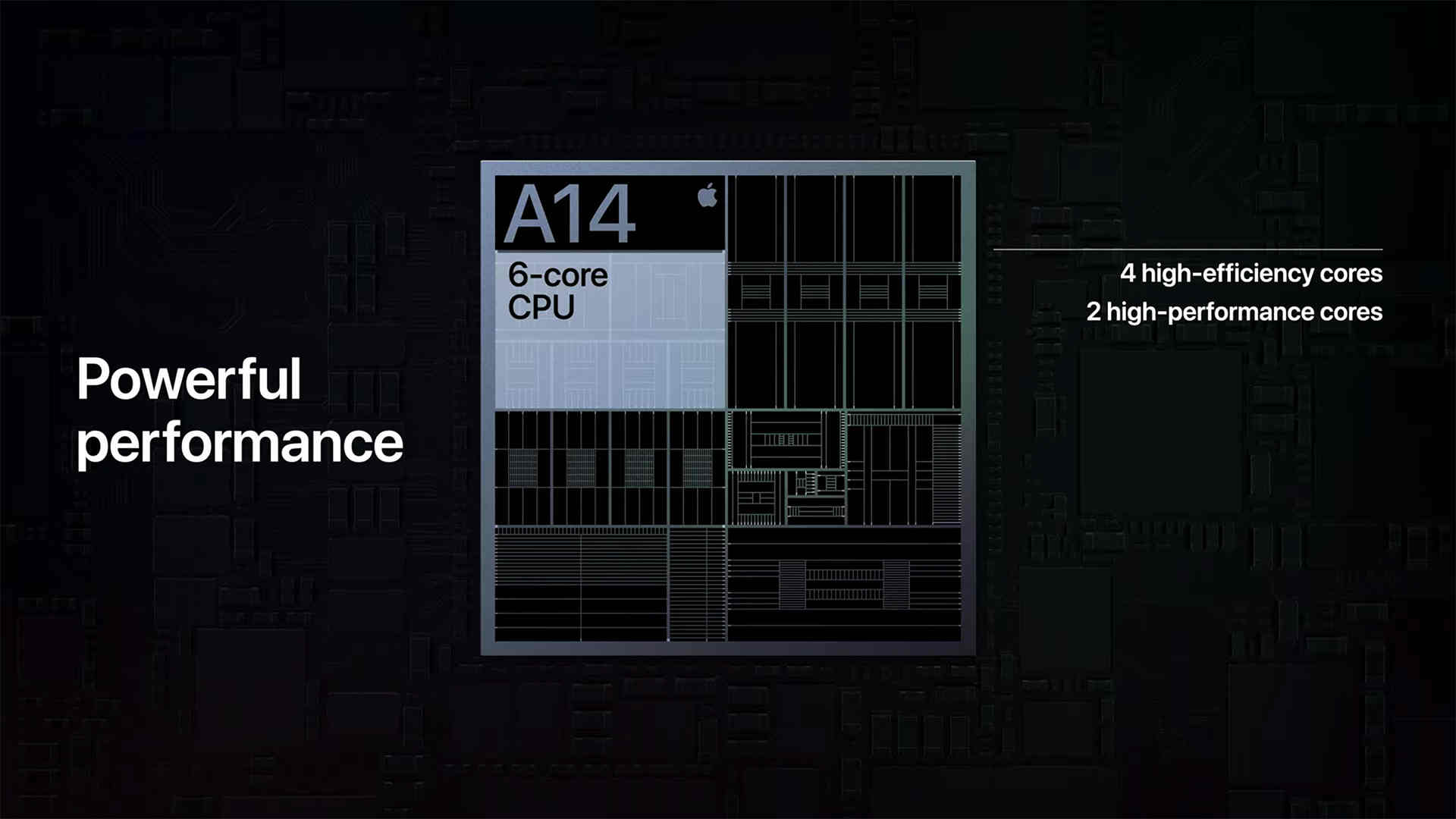 Chip di động Apple A14 Bionic sẽ có mặt trên iPhone 12 có gì hay?